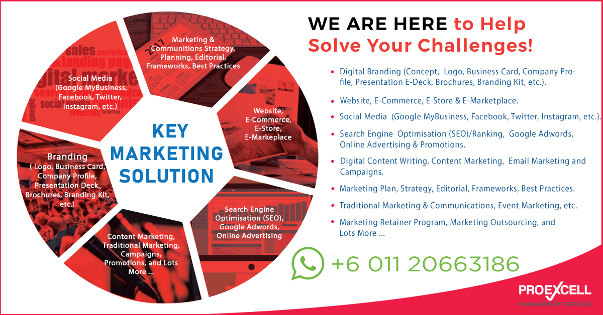 Marketing Best Practices to Solve Challenges